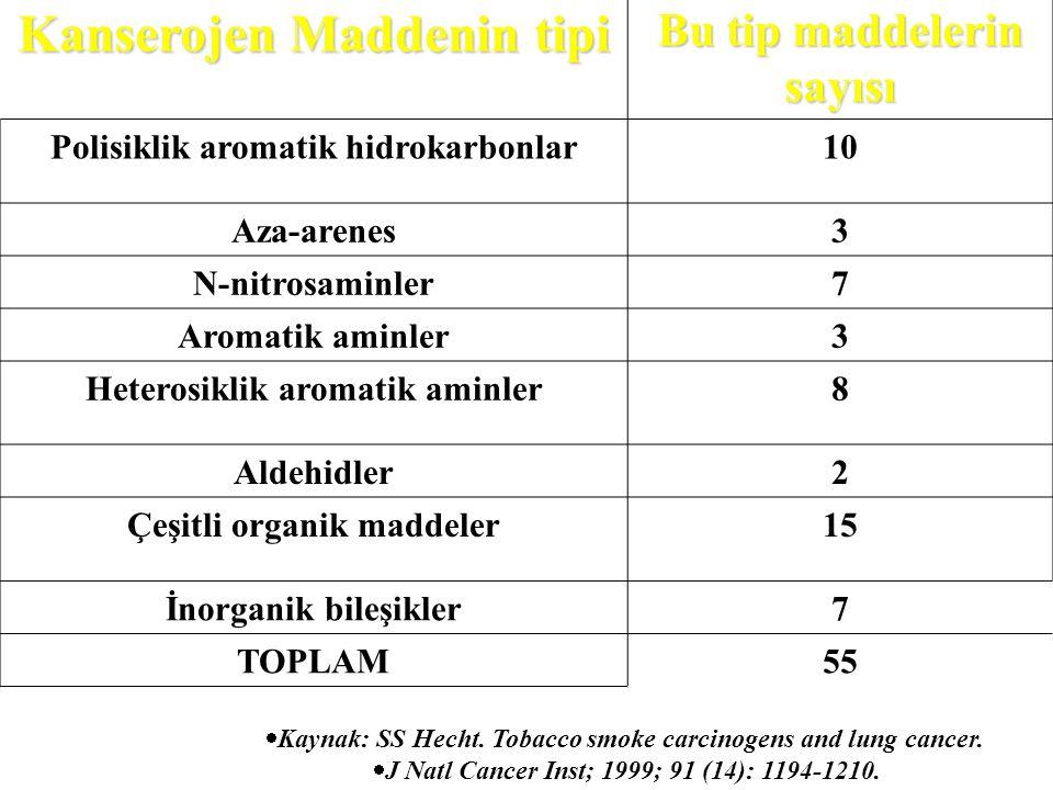 Kanserojen Maddenin tipi