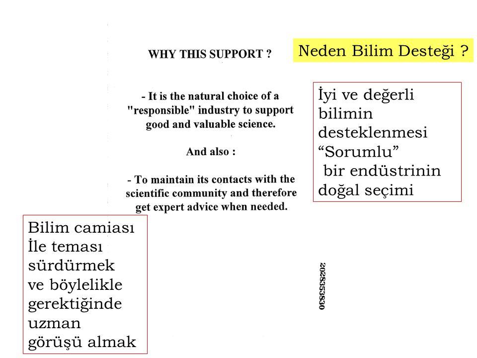 Neden Bilim Desteği İyi ve değerli. bilimin desteklenmesi. Sorumlu bir endüstrinin. doğal seçimi.