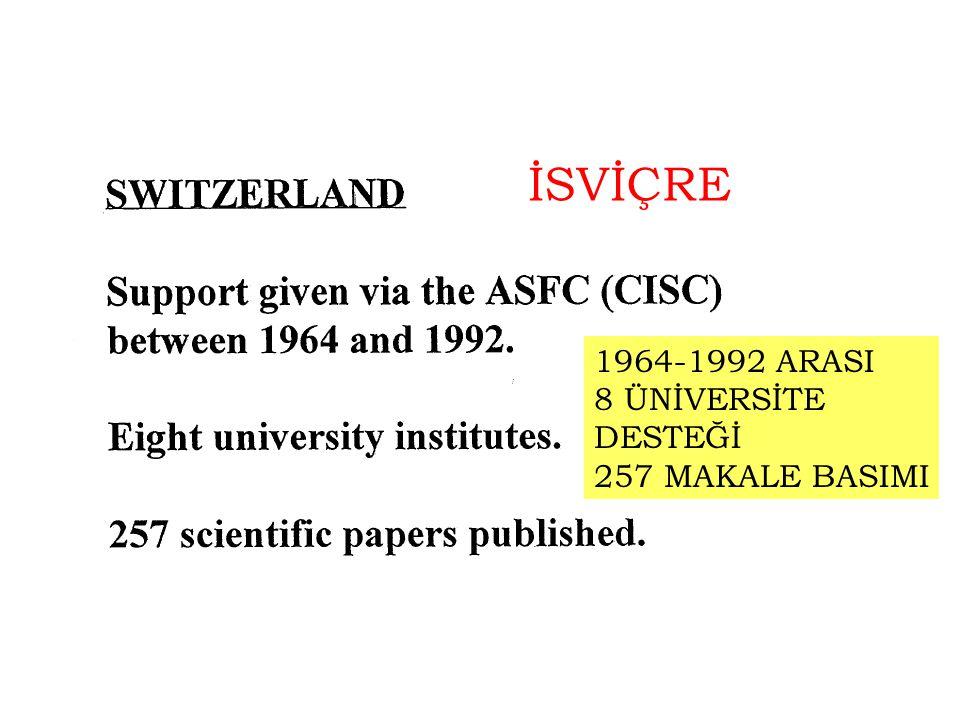 İSVİÇRE 1964-1992 ARASI 8 ÜNİVERSİTE DESTEĞİ 257 MAKALE BASIMI