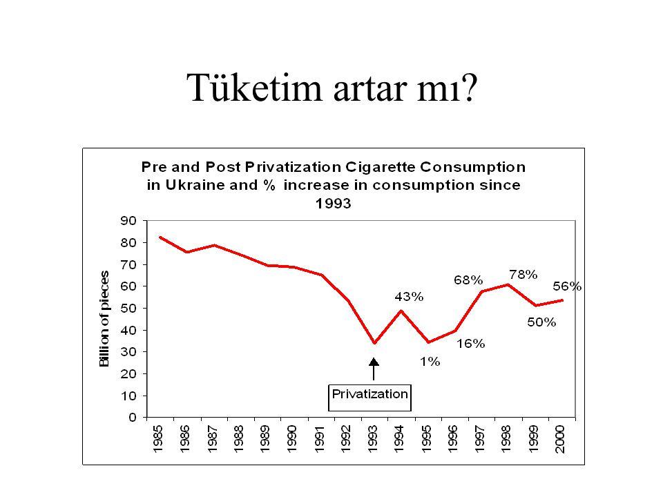 Tüketim artar mı