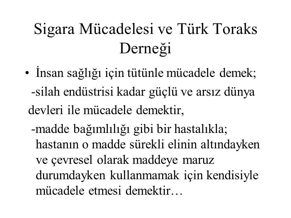 Sigara Mücadelesi ve Türk Toraks Derneği
