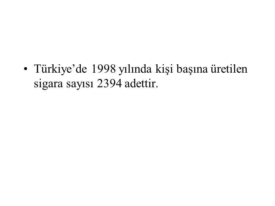 Türkiye'de 1998 yılında kişi başına üretilen sigara sayısı 2394 adettir.