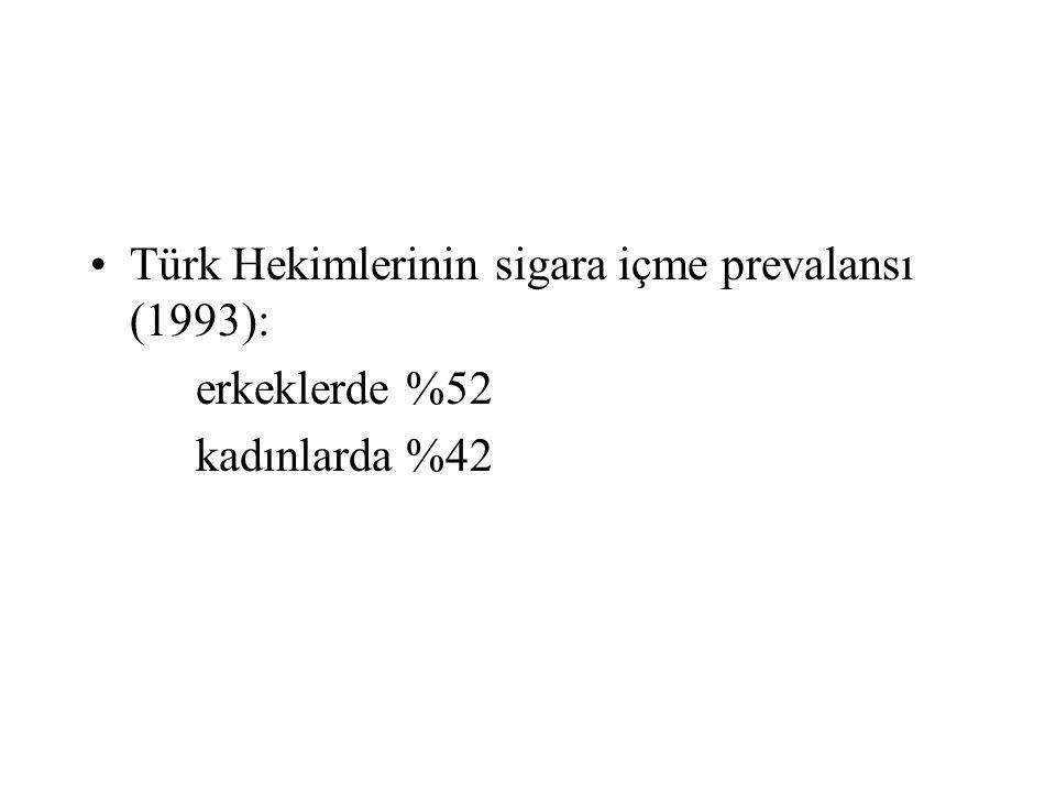 Türk Hekimlerinin sigara içme prevalansı (1993):