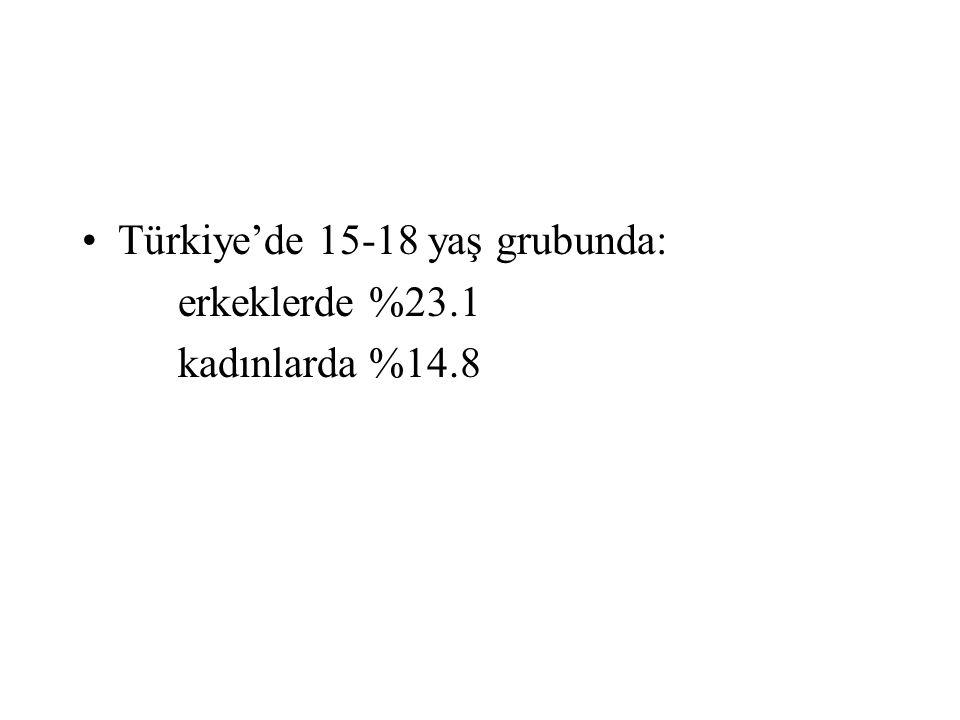 Türkiye'de 15-18 yaş grubunda: