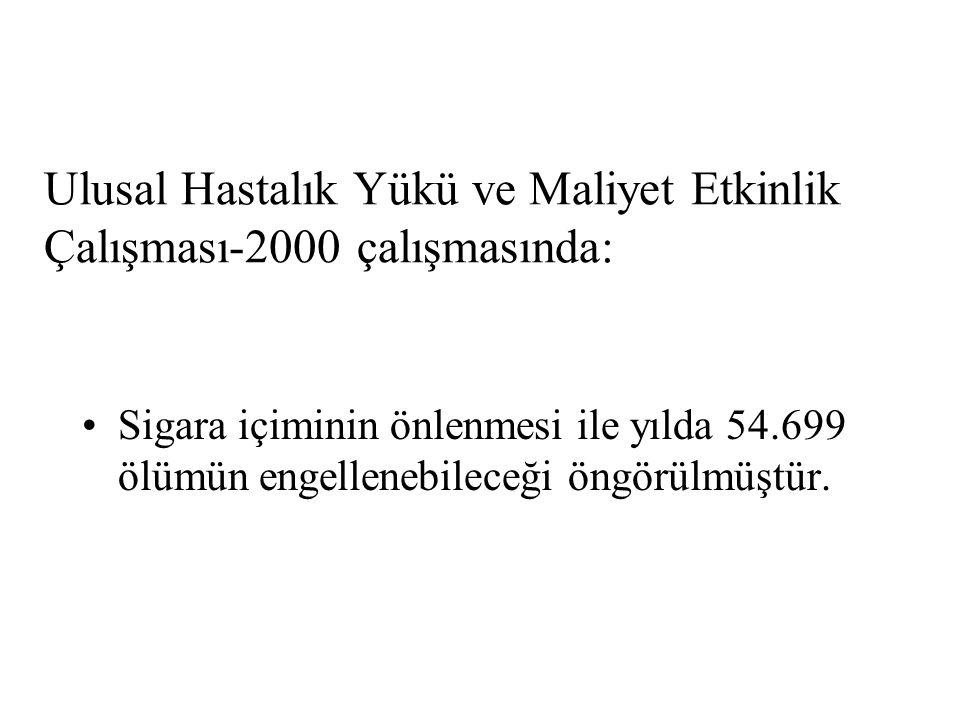 Ulusal Hastalık Yükü ve Maliyet Etkinlik Çalışması-2000 çalışmasında: