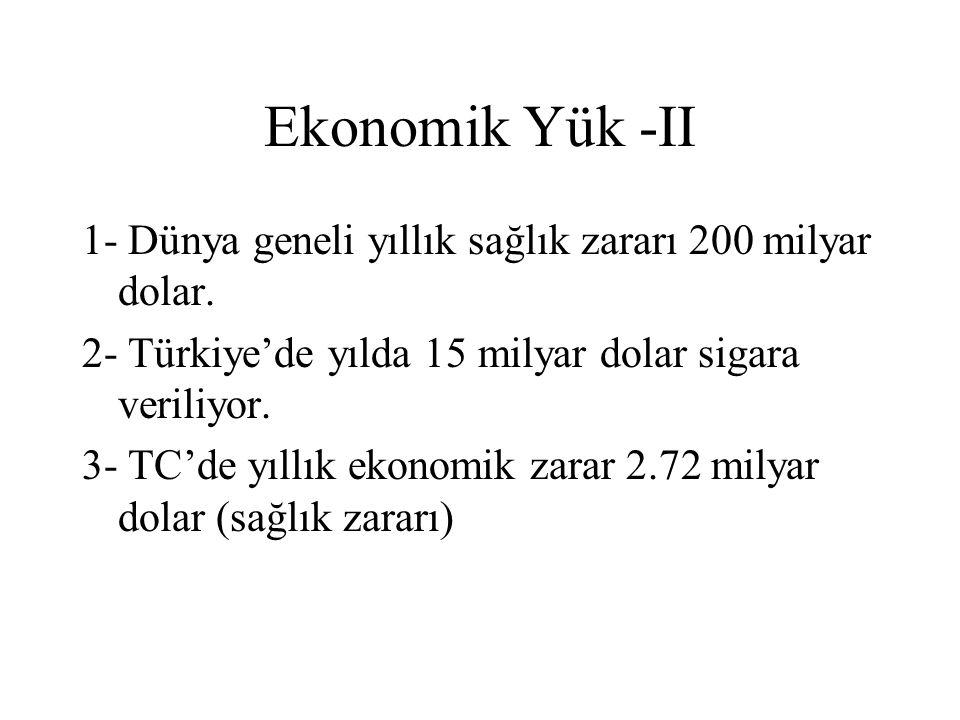 Ekonomik Yük -II 1- Dünya geneli yıllık sağlık zararı 200 milyar dolar. 2- Türkiye'de yılda 15 milyar dolar sigara veriliyor.