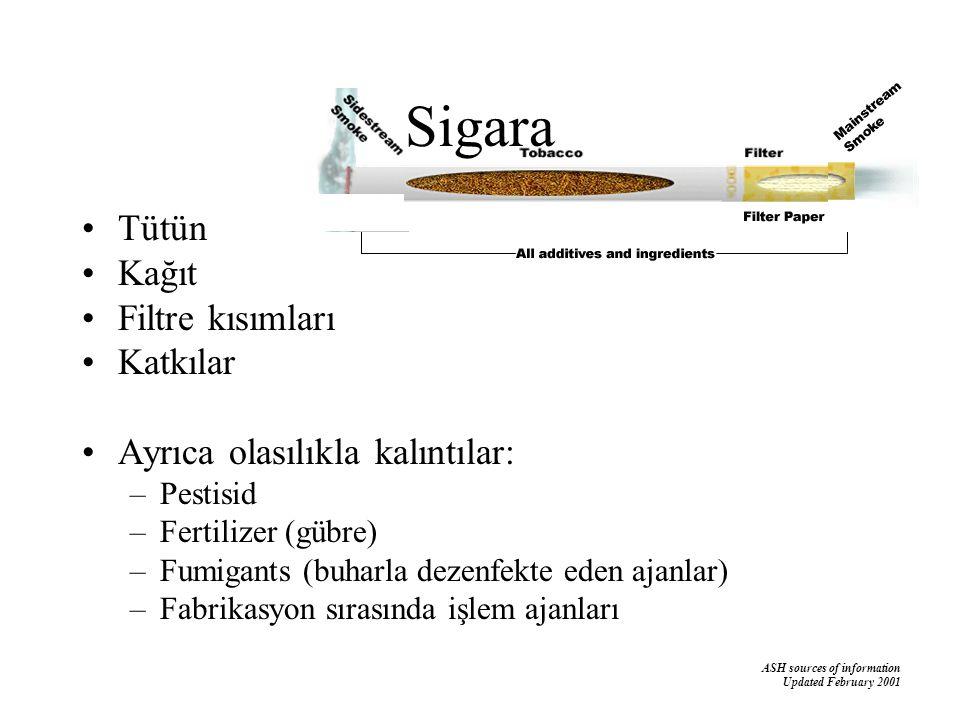 Sigara Tütün Kağıt Filtre kısımları Katkılar