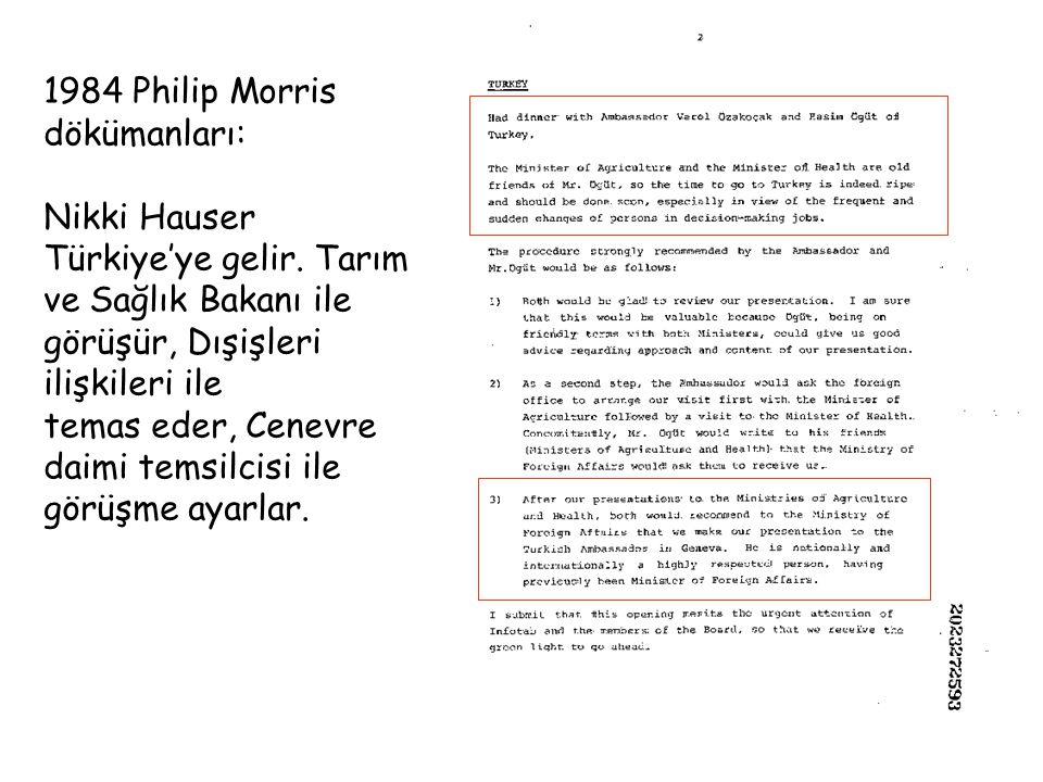 1984 Philip Morris dökümanları: