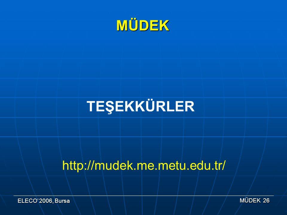 MÜDEK TEŞEKKÜRLER http://mudek.me.metu.edu.tr/ ELECO' 2006, Bursa