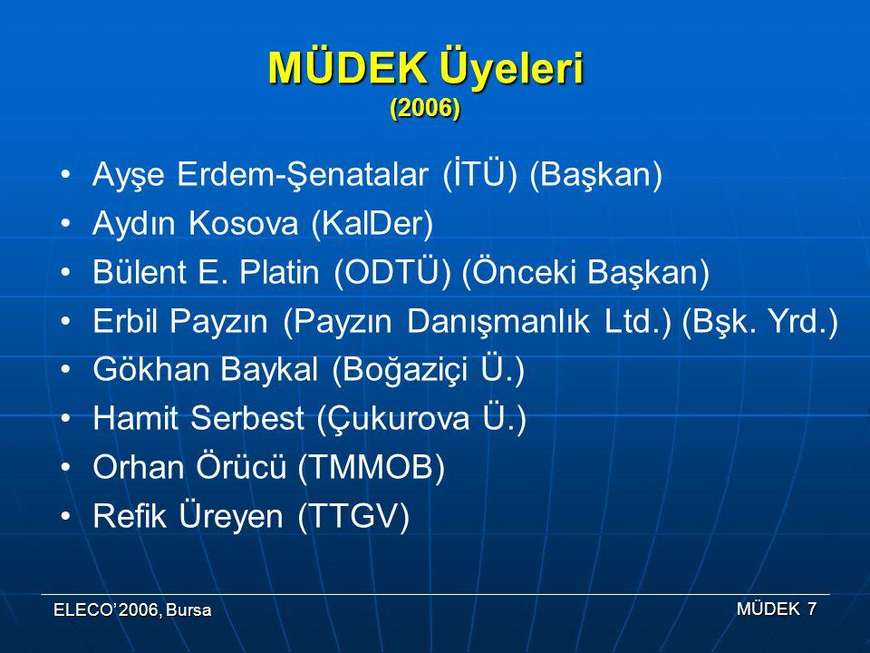 MÜDEK Üyeleri (2006) Ayşe Erdem-Şenatalar (İTÜ) (Başkan)