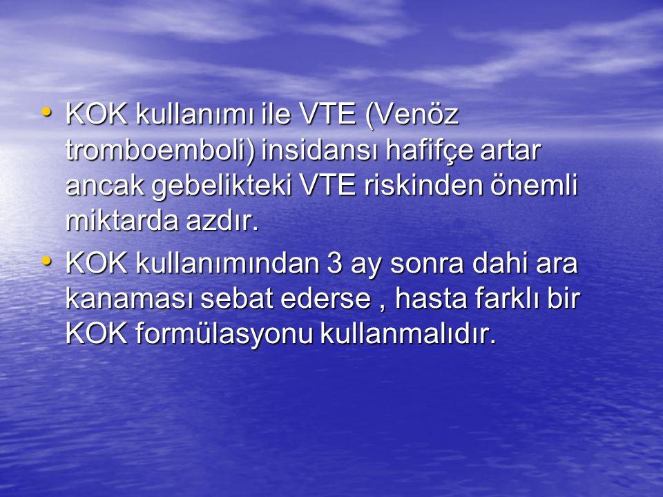 KOK kullanımı ile VTE (Venöz tromboemboli) insidansı hafifçe artar ancak gebelikteki VTE riskinden önemli miktarda azdır.