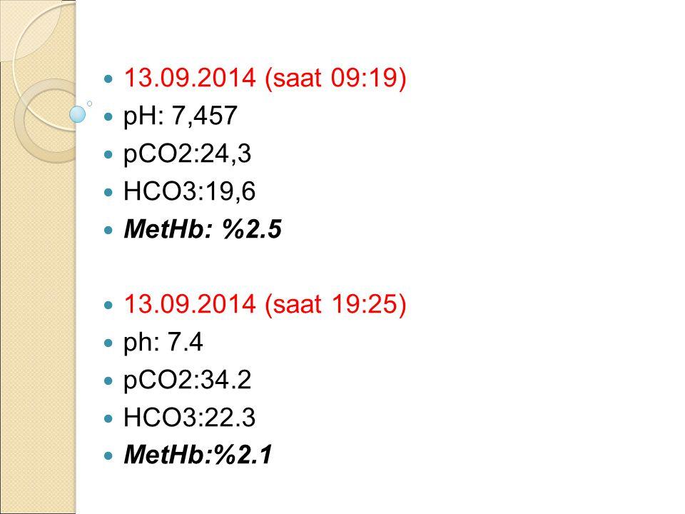 13.09.2014 (saat 09:19) pH: 7,457. pCO2:24,3. HCO3:19,6. MetHb: %2.5. 13.09.2014 (saat 19:25) ph: 7.4.