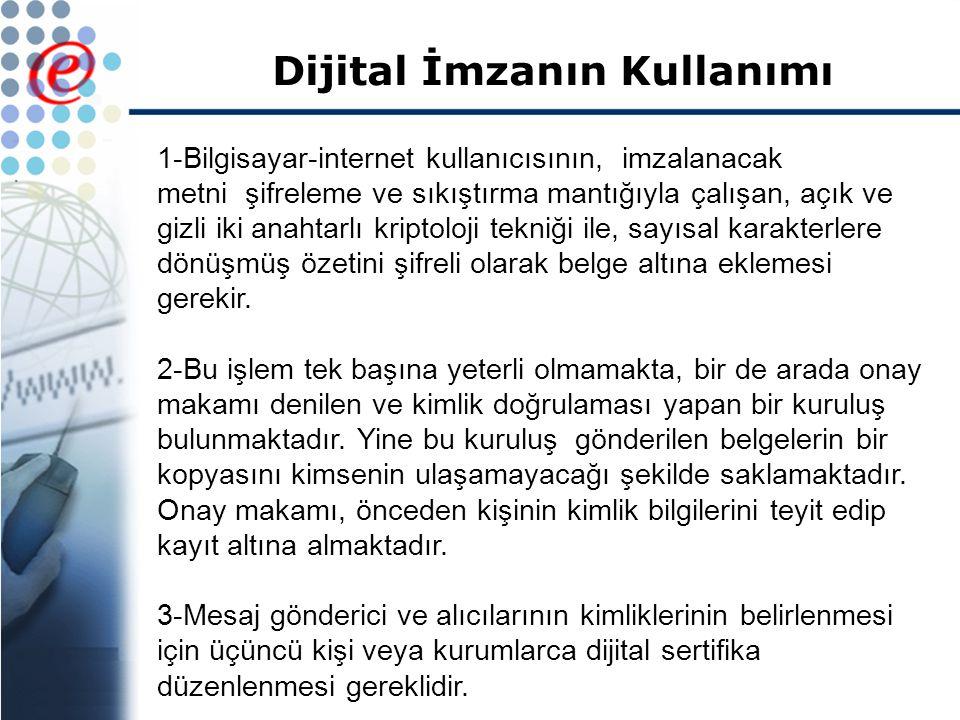 Dijital İmzanın Kullanımı