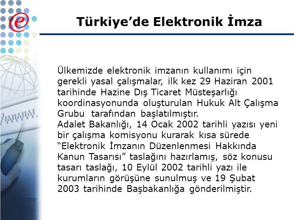 Türkiye'de Elektronik İmza