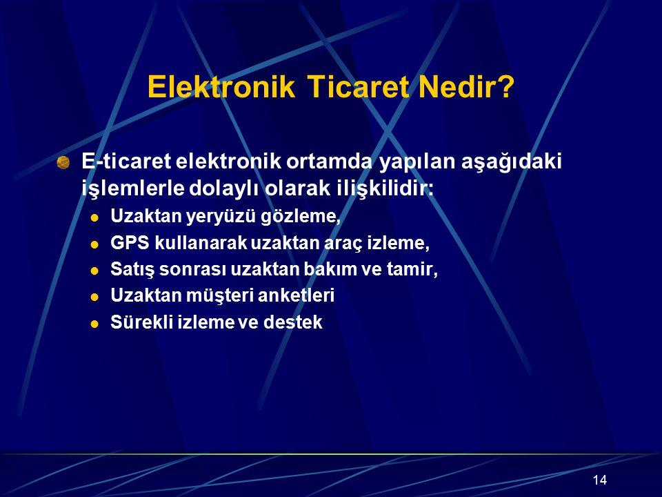 Elektronik Ticaret Nedir
