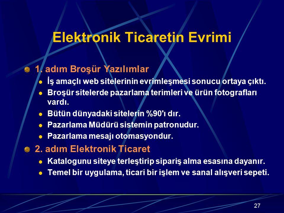 Elektronik Ticaretin Evrimi