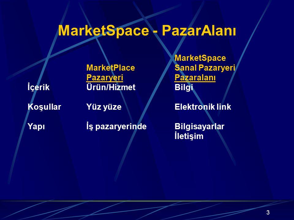 MarketSpace - PazarAlanı