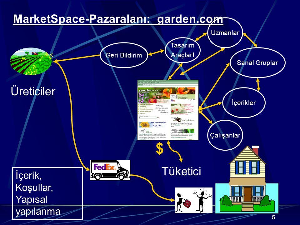 $ MarketSpace-Pazaralanı: garden.com Üreticiler Tüketici