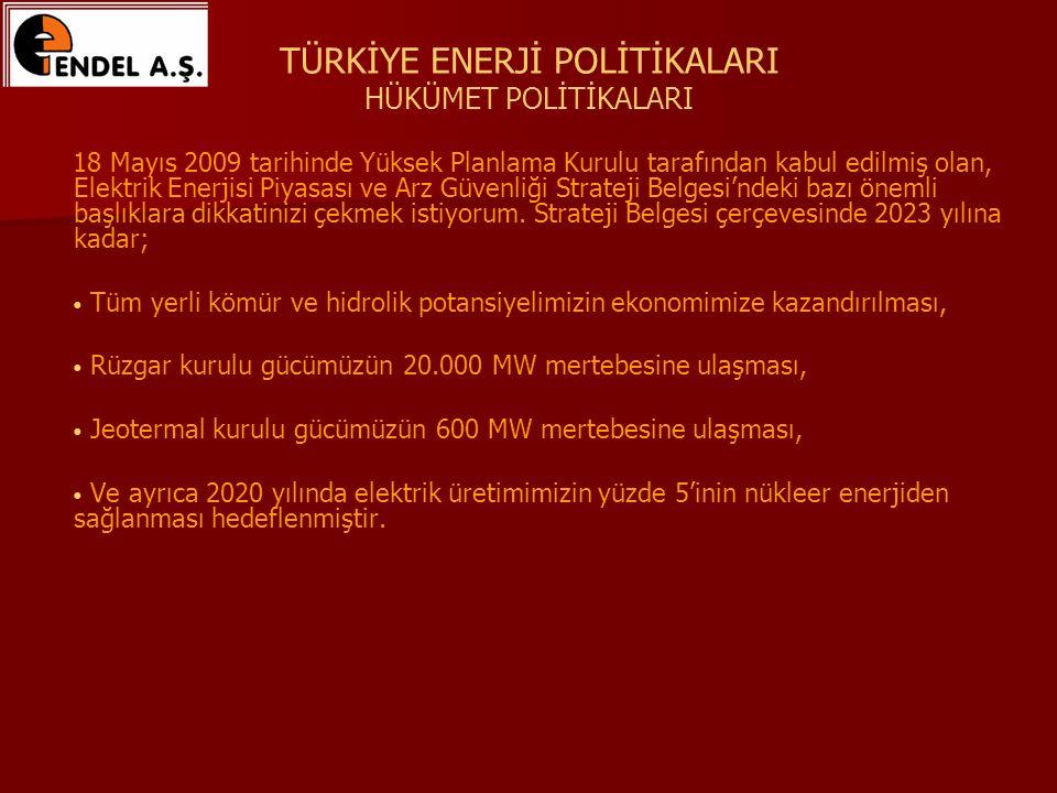 TÜRKİYE ENERJİ POLİTİKALARI HÜKÜMET POLİTİKALARI