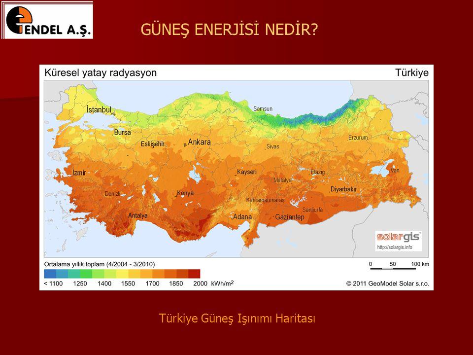 GÜNEŞ ENERJİSİ NEDİR Türkiye Güneş Işınımı Haritası