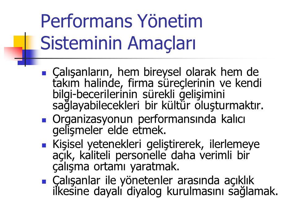 Performans Yönetim Sisteminin Amaçları