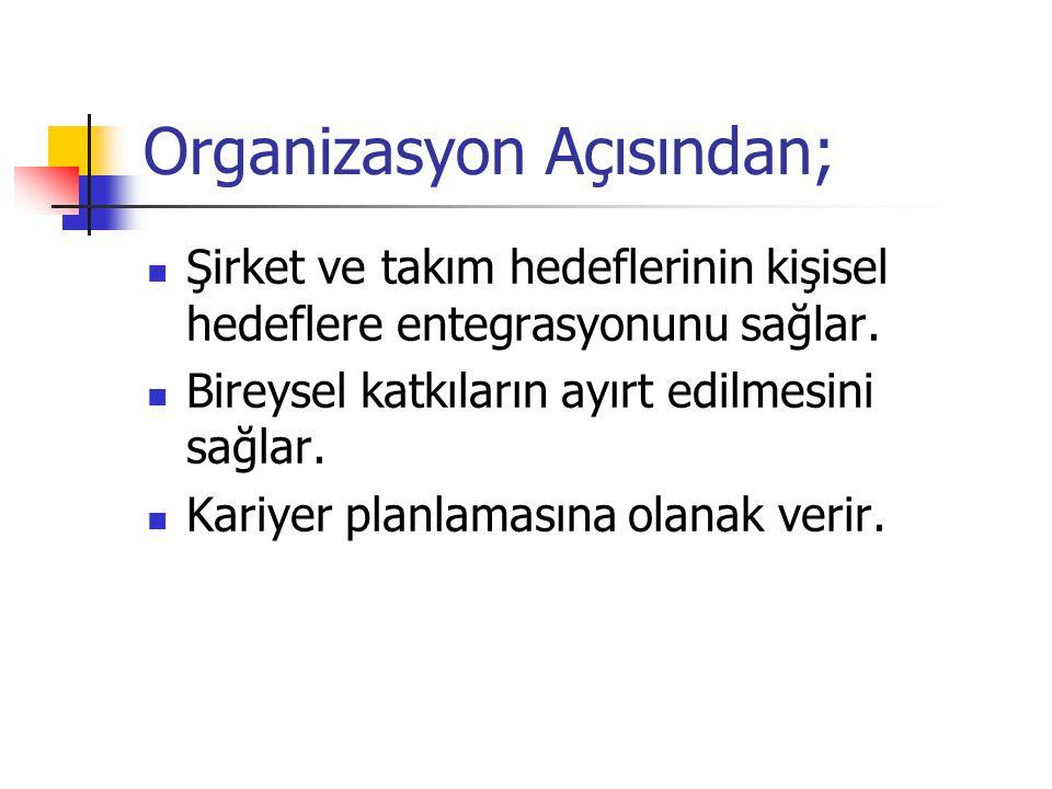 Organizasyon Açısından;
