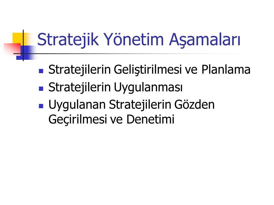 Stratejik Yönetim Aşamaları