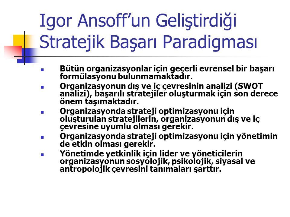 Igor Ansoff'un Geliştirdiği Stratejik Başarı Paradigması