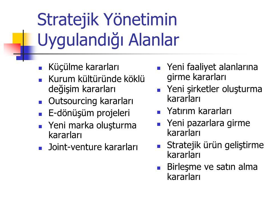 Stratejik Yönetimin Uygulandığı Alanlar