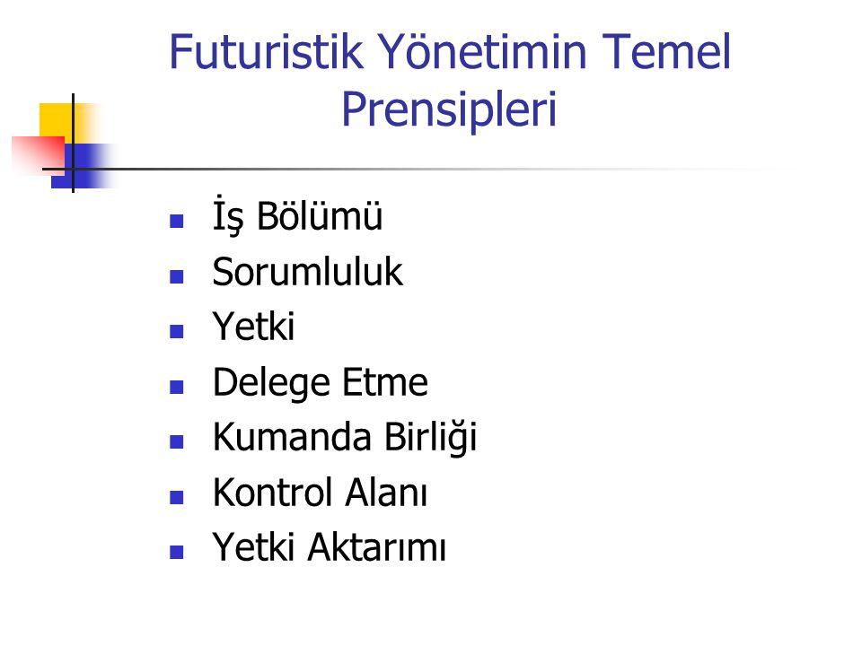 Futuristik Yönetimin Temel Prensipleri