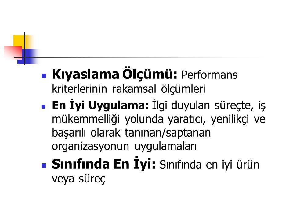 Kıyaslama Ölçümü: Performans kriterlerinin rakamsal ölçümleri