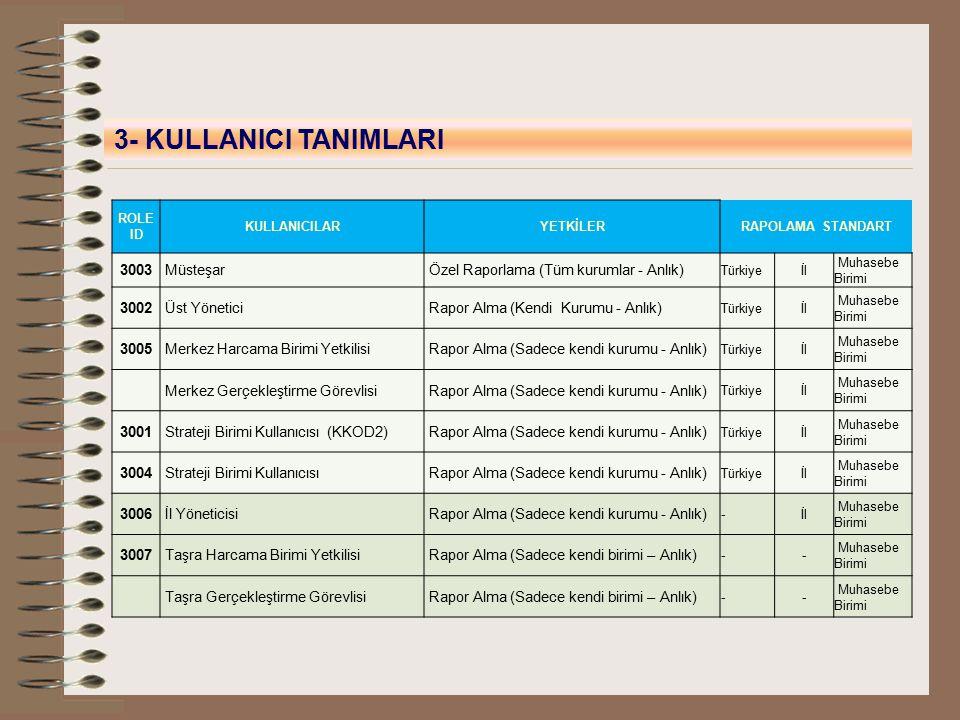 3- KULLANICI TANIMLARI 3003 Müsteşar