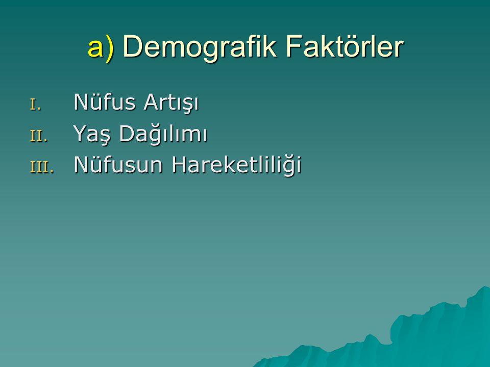 a) Demografik Faktörler