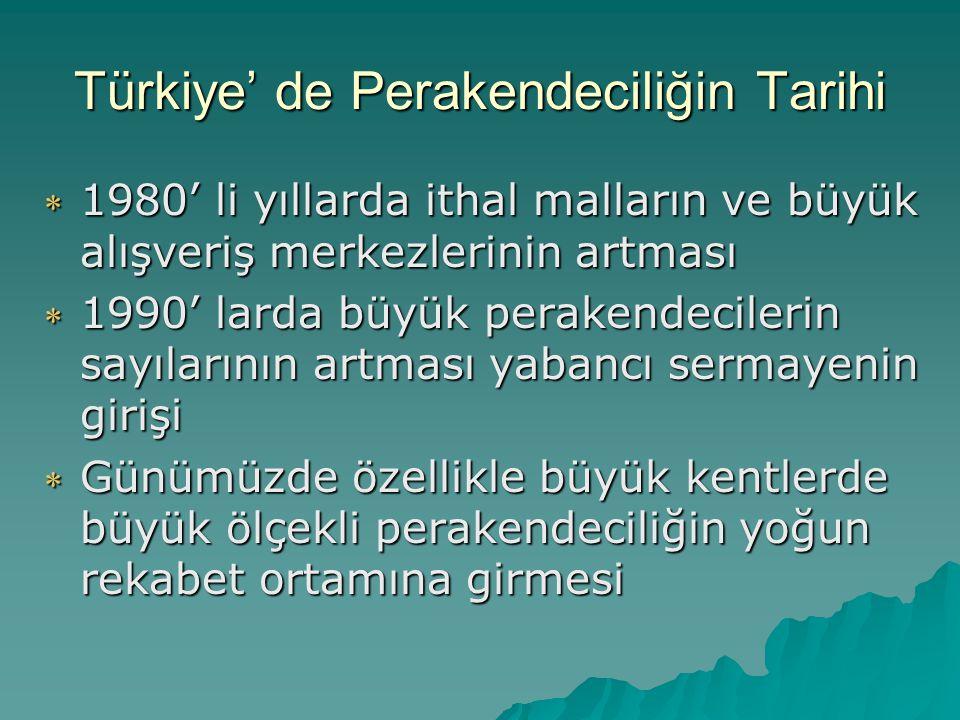 Türkiye' de Perakendeciliğin Tarihi