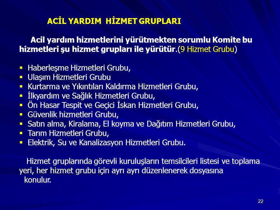 ACİL YARDIM HİZMET GRUPLARI