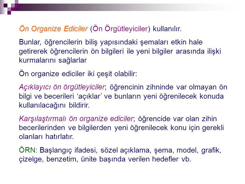 Ön Organize Ediciler (Ön Örgütleyiciler) kullanılır.