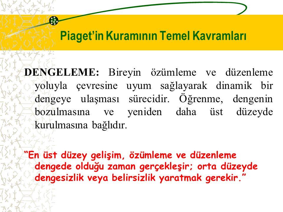 Piaget'in Kuramının Temel Kavramları
