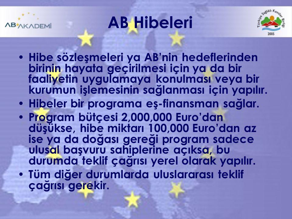 AB Hibeleri