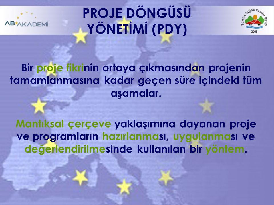 PROJE DÖNGÜSÜ YÖNETİMİ (PDY)