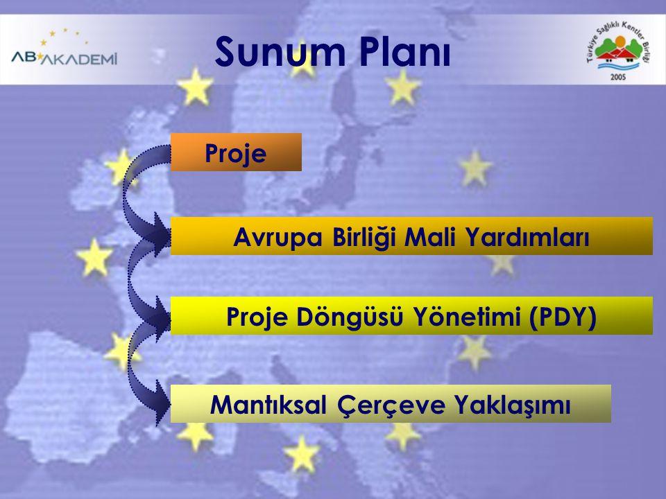 Sunum Planı Proje Avrupa Birliği Mali Yardımları