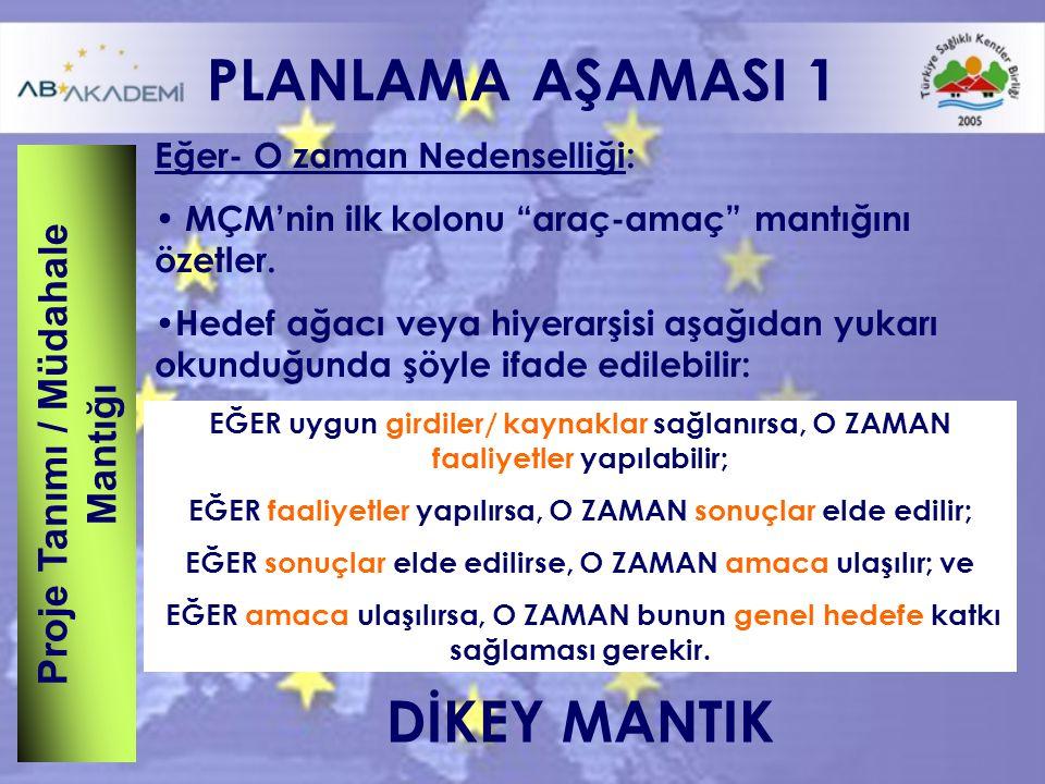 PLANLAMA AŞAMASI 1 DİKEY MANTIK