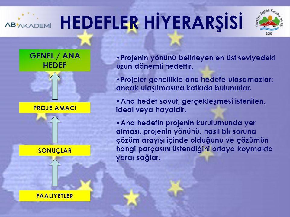 HEDEFLER HİYERARŞİSİ GENEL / ANA HEDEF