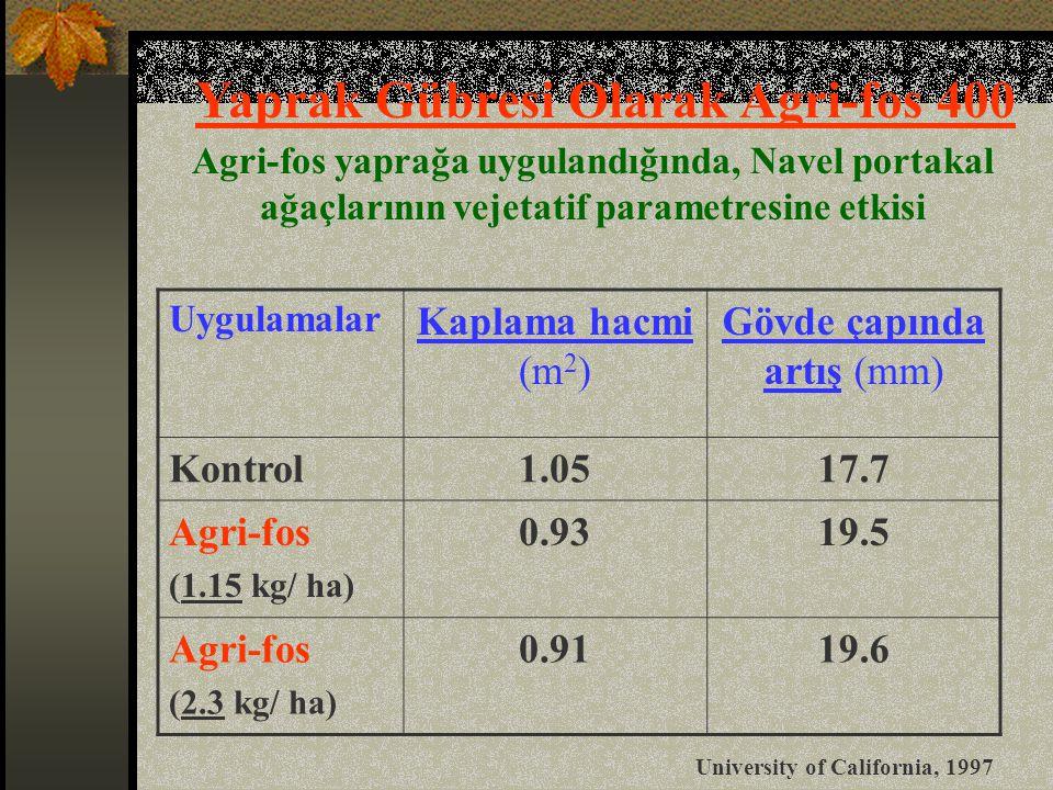 Yaprak Gübresi Olarak Agri-fos 400 University of California, 1997
