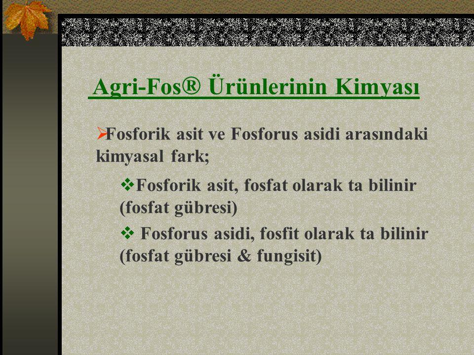 Agri-Fos® Ürünlerinin Kimyası