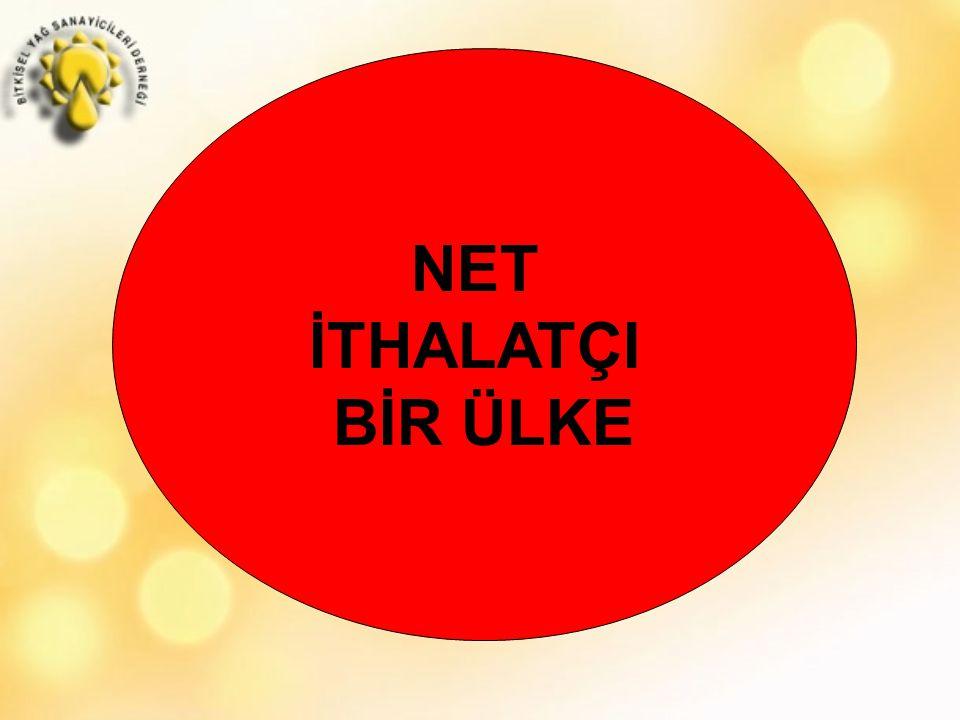 NET İTHALATÇI BİR ÜLKE
