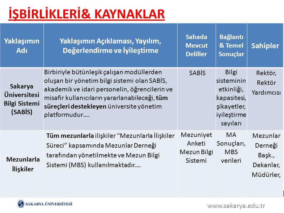 İŞBİRLİKLERİ& KAYNAKLAR