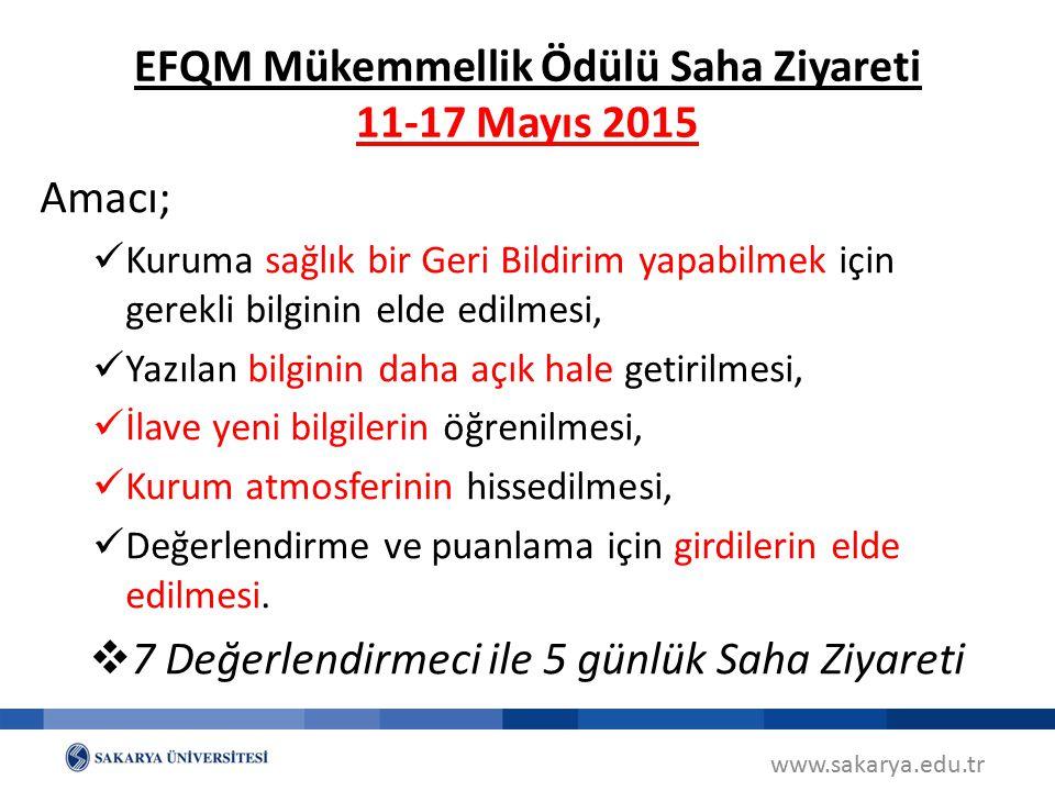 EFQM Mükemmellik Ödülü Saha Ziyareti 11-17 Mayıs 2015