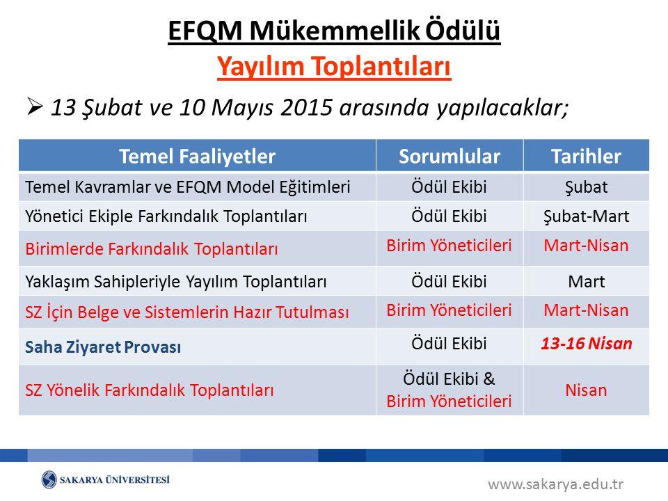 EFQM Mükemmellik Ödülü Yayılım Toplantıları
