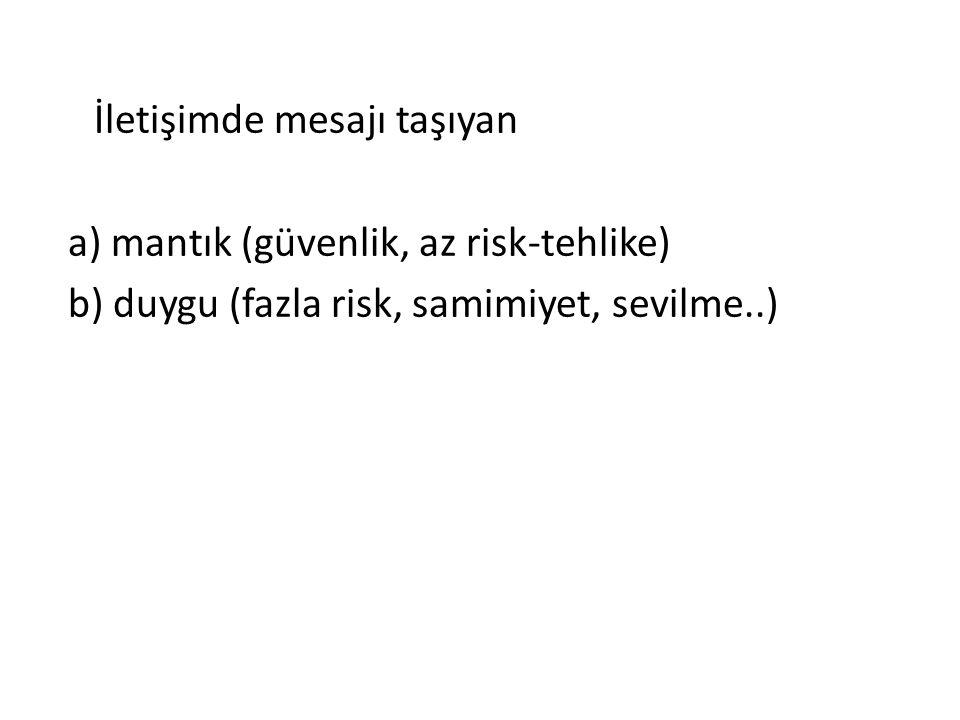 İletişimde mesajı taşıyan a) mantık (güvenlik, az risk-tehlike) b) duygu (fazla risk, samimiyet, sevilme..)