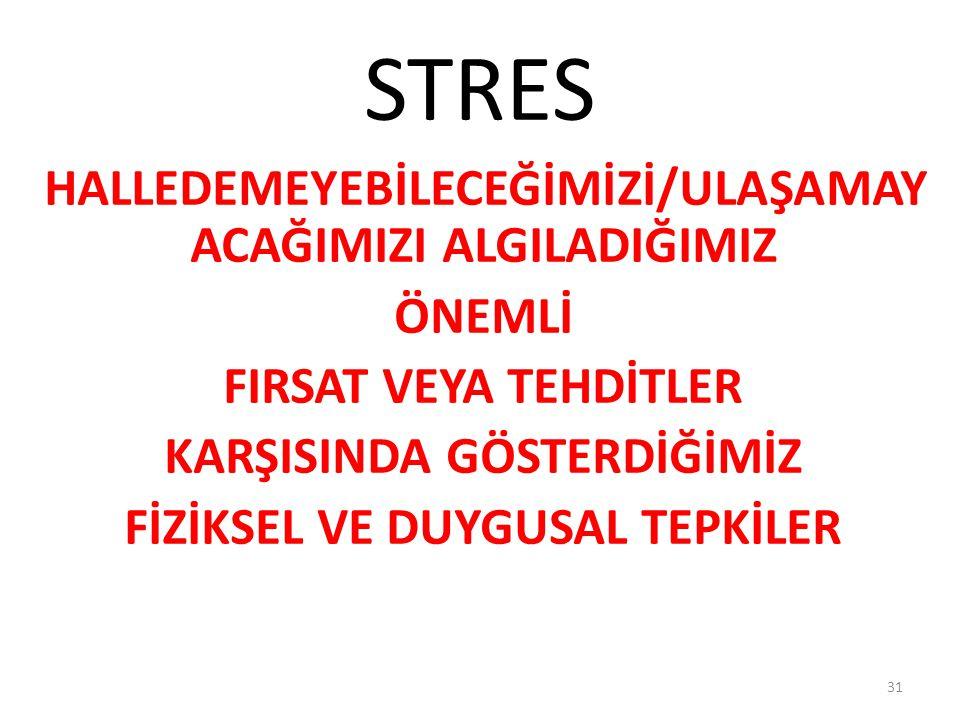 STRES HALLEDEMEYEBİLECEĞİMİZİ/ULAŞAMAYACAĞIMIZI ALGILADIĞIMIZ ÖNEMLİ
